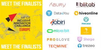 MIT IDE Europe Finalists