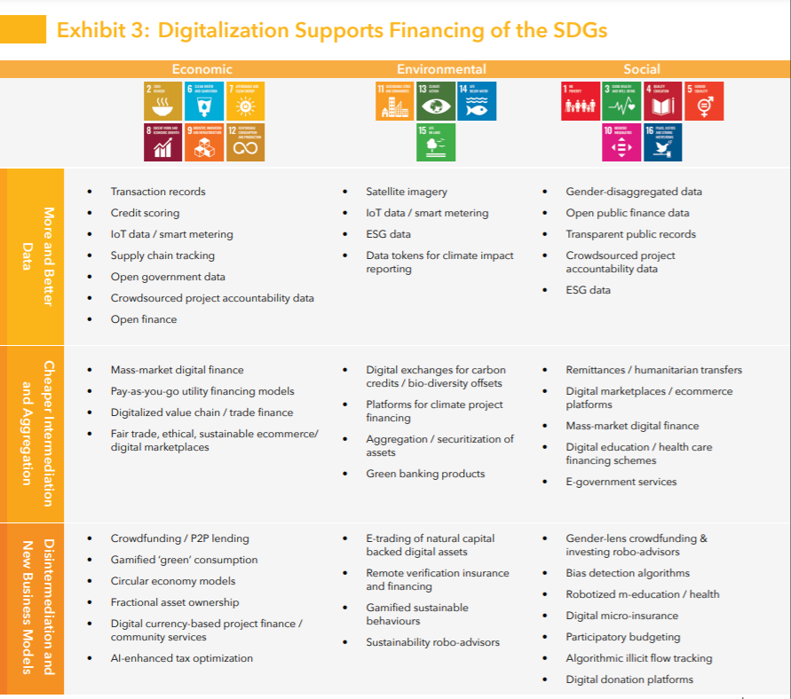 hiveonline CEO Sofie Blakstad contributes to UN Task Force for Digital Finance Report 2